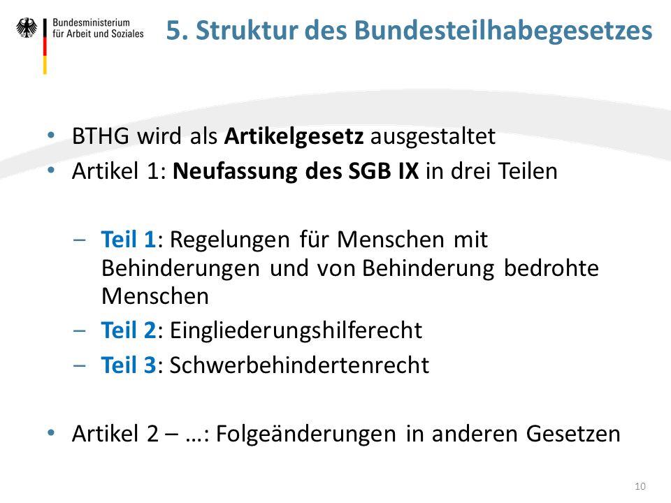 5. Struktur des Bundesteilhabegesetzes BTHG wird als Artikelgesetz ausgestaltet Artikel 1: Neufassung des SGB IX in drei Teilen ‒Teil 1: Regelungen fü