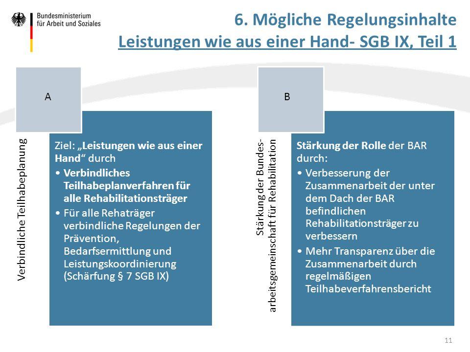 """6. Mögliche Regelungsinhalte Leistungen wie aus einer Hand- SGB IX, Teil 1 Verbindliche Teilhabeplanung Ziel: """"Leistungen wie aus einer Hand"""" durch Ve"""