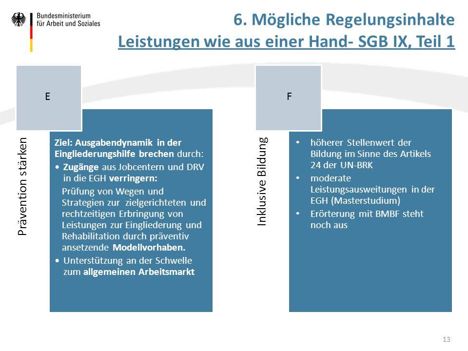 Prävention stärken Ziel: Ausgabendynamik in der Eingliederungshilfe brechen durch: Zugänge aus Jobcentern und DRV in die EGH verringern: Prüfung von W