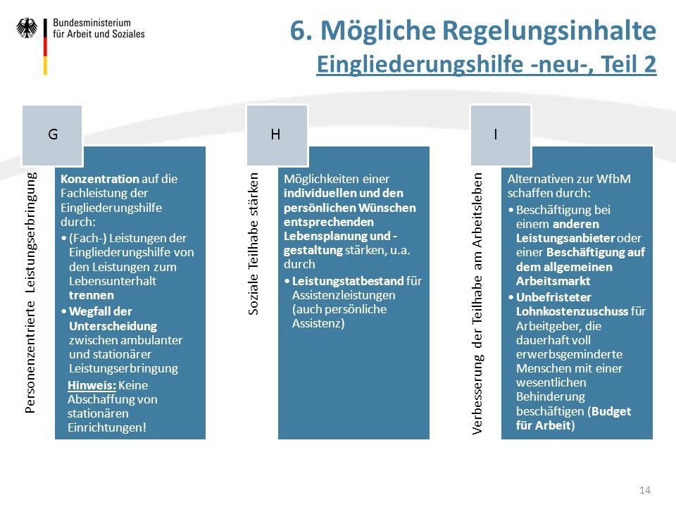 6. Mögliche Regelungsinhalte Eingliederungshilfe -neu-, Teil 2 Personenzentrierte Leistungserbringung Konzentration auf die Fachleistung der Eingliede