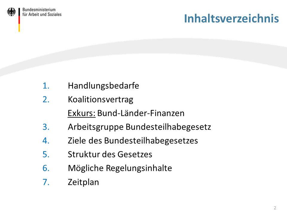 Inhaltsverzeichnis 1.Handlungsbedarfe 2.Koalitionsvertrag Exkurs: Bund-Länder-Finanzen 3.Arbeitsgruppe Bundesteilhabegesetz 4.Ziele des Bundesteilhabe