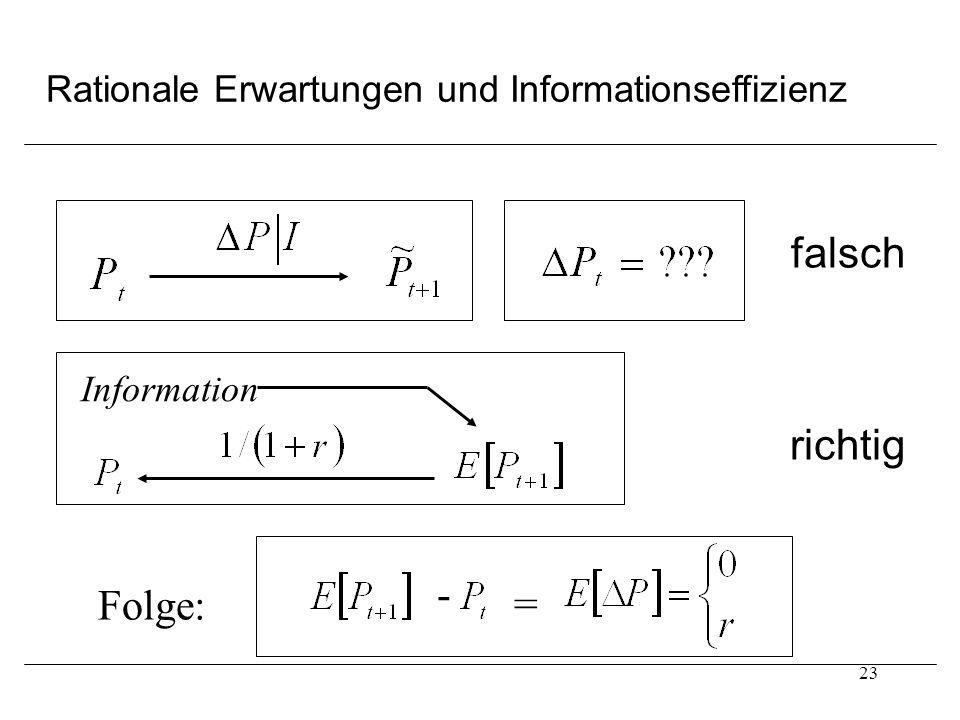 23 Rationale Erwartungen und Informationseffizienz falsch Information richtig Folge: - =