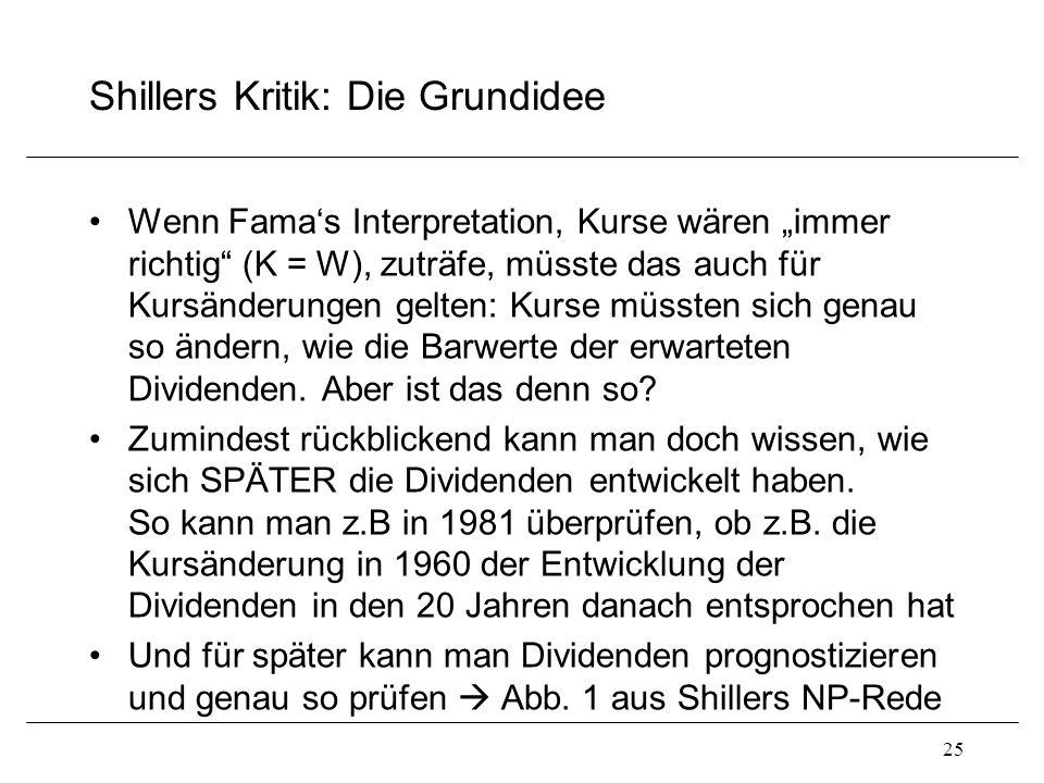 """Shillers Kritik: Die Grundidee Wenn Fama's Interpretation, Kurse wären """"immer richtig"""" (K = W), zuträfe, müsste das auch für Kursänderungen gelten: Ku"""