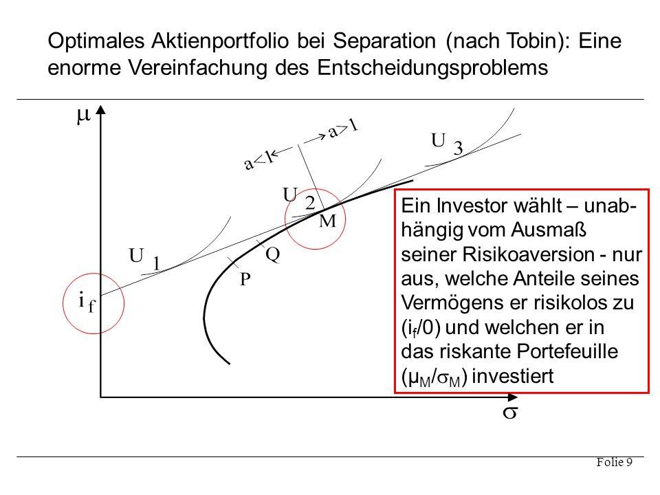 Folie 9 Optimales Aktienportfolio bei Separation (nach Tobin): Eine enorme Vereinfachung des Entscheidungsproblems Ein Investor wählt – unab- hängig v