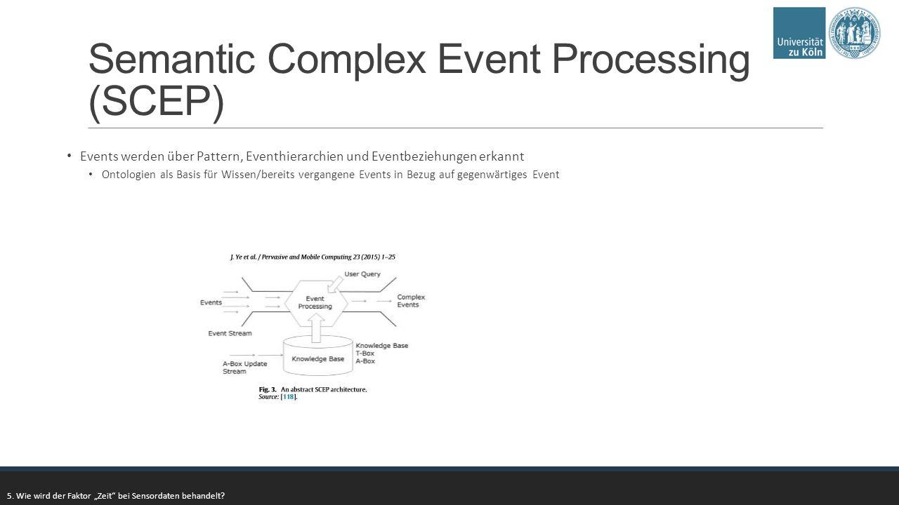 Semantic Complex Event Processing (SCEP) Events werden über Pattern, Eventhierarchien und Eventbeziehungen erkannt Ontologien als Basis für Wissen/bereits vergangene Events in Bezug auf gegenwärtiges Event 5.