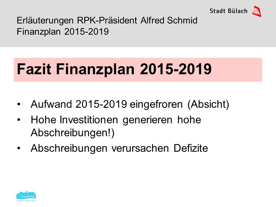 Erläuterungen RPK-Präsident Alfred Schmid Finanzplan 2015-2019 Aufwand 2015-2019 eingefroren (Absicht) Hohe Investitionen generieren hohe Abschreibungen!) Abschreibungen verursachen Defizite Fazit Finanzplan 2015-2019