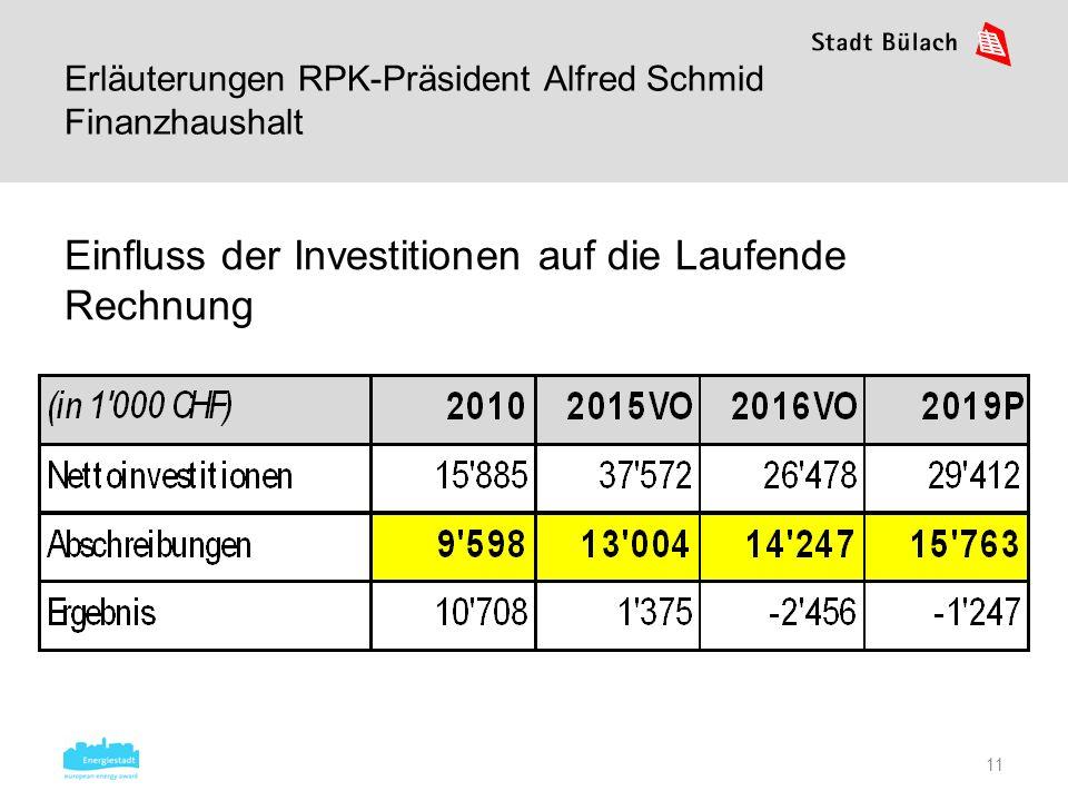 11 Erläuterungen RPK-Präsident Alfred Schmid Finanzhaushalt Einfluss der Investitionen auf die Laufende Rechnung