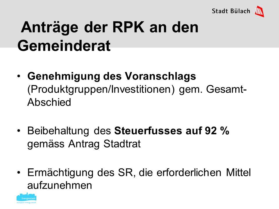 Anträge der RPK an den Gemeinderat Genehmigung des Voranschlags (Produktgruppen/Investitionen) gem. Gesamt- Abschied Beibehaltung des Steuerfusses auf