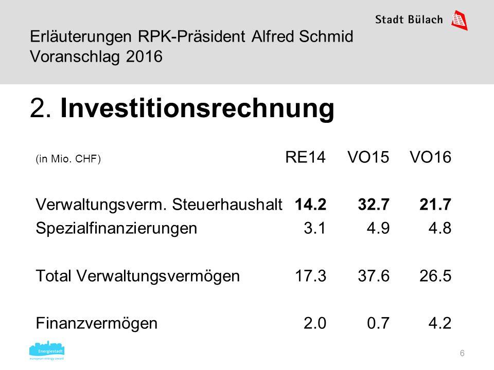 6 2. Investitionsrechnung Erläuterungen RPK-Präsident Alfred Schmid Voranschlag 2016 (in Mio. CHF) RE14VO15VO16 Verwaltungsverm. Steuerhaushalt14.232.