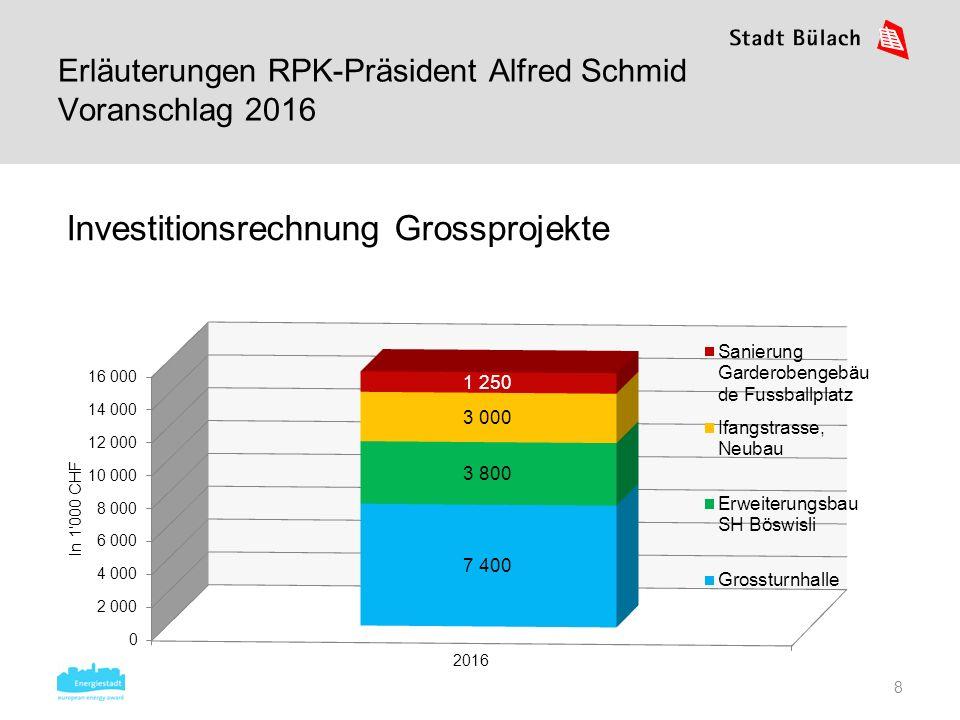 8 Investitionsrechnung Grossprojekte Erläuterungen RPK-Präsident Alfred Schmid Voranschlag 2016