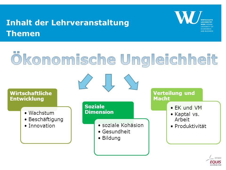 Inhalt der Lehrveranstaltung Themen Wirtschaftliche Entwicklung Wachstum Beschäftigung Innovation Soziale Dimension soziale Kohäsion Gesundheit Bildung Verteilung und Macht EK und VM Kaptal vs.