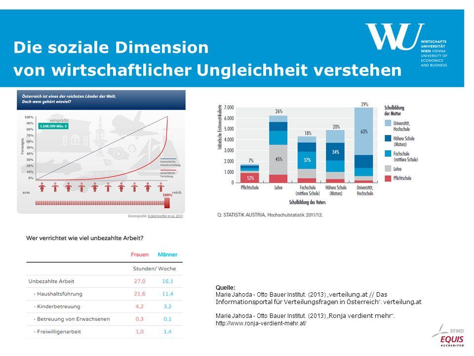 6 Die soziale Dimension von wirtschaftlicher Ungleichheit verstehen Quelle: Marie Jahoda - Otto Bauer Institut.