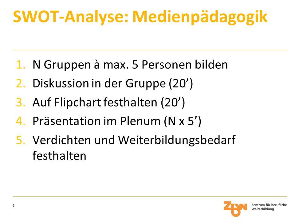 SWOT-Analyse: Medienpädagogik 1.N Gruppen à max. 5 Personen bilden 2.Diskussion in der Gruppe (20') 3.Auf Flipchart festhalten (20') 4.Präsentation im