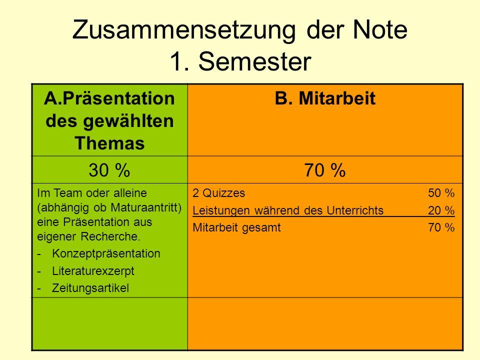 Zusammensetzung der Note 1. Semester A.Präsentation des gewählten Themas B.