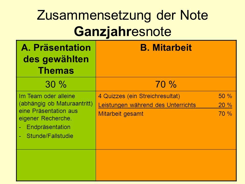 Zusammensetzung der Note Ganzjahresnote A. Präsentation des gewählten Themas B.