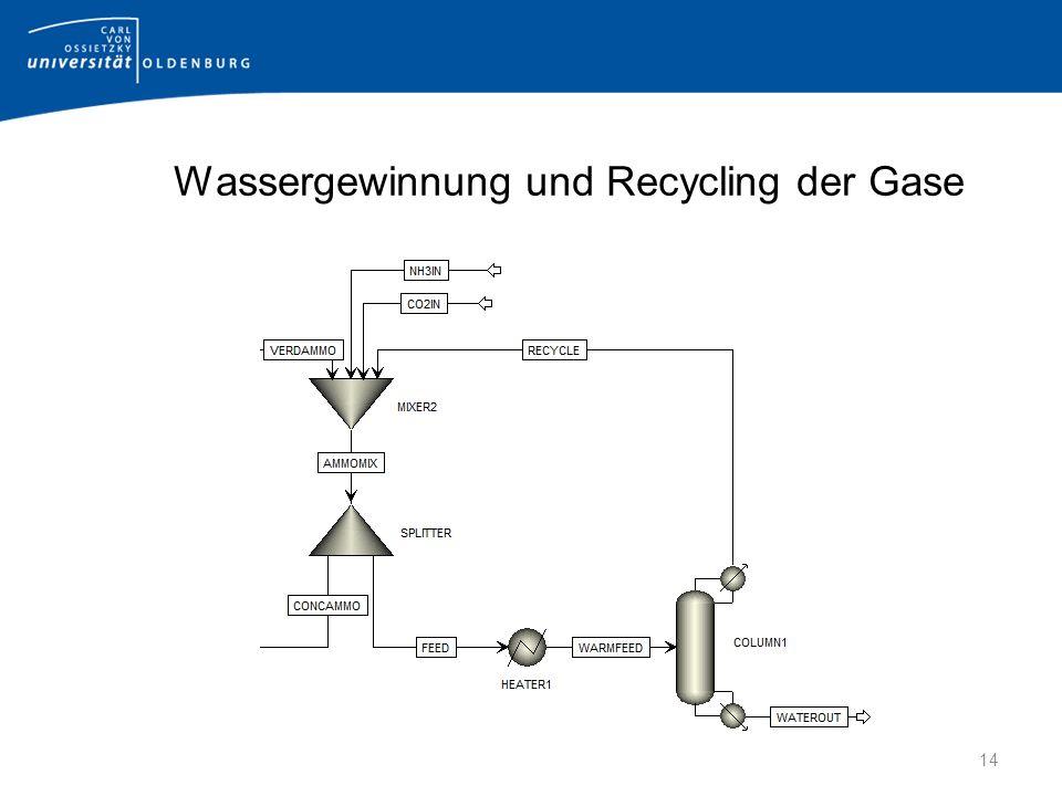 Wassergewinnung und Recycling der Gase 14