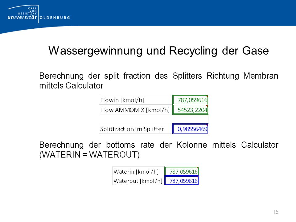 Wassergewinnung und Recycling der Gase Berechnung der split fraction des Splitters Richtung Membran mittels Calculator Berechnung der bottoms rate der Kolonne mittels Calculator (WATERIN = WATEROUT) 15