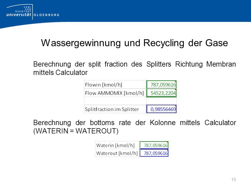 Wassergewinnung und Recycling der Gase Berechnung der split fraction des Splitters Richtung Membran mittels Calculator Berechnung der bottoms rate der