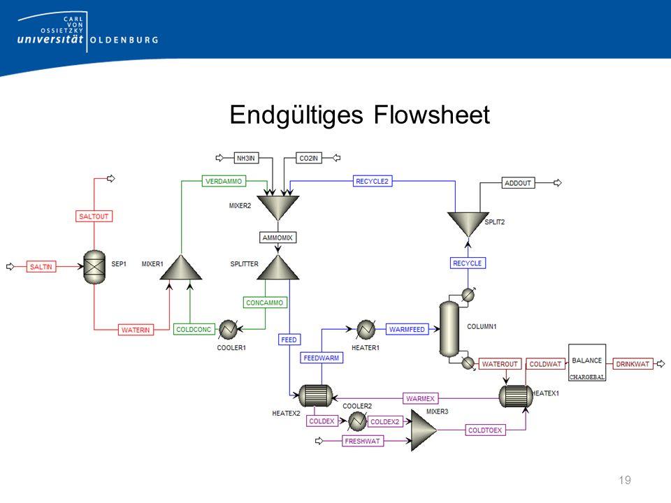 Endgültiges Flowsheet 19