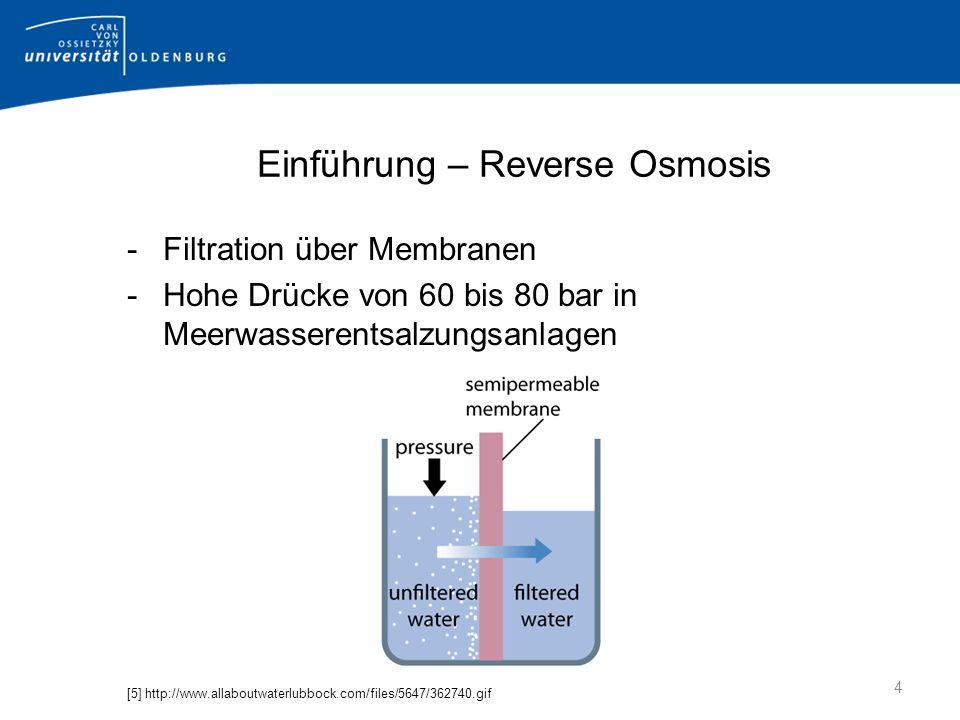 Einführung – Reverse Osmosis -Filtration über Membranen -Hohe Drücke von 60 bis 80 bar in Meerwasserentsalzungsanlagen [5] http://www.allaboutwaterlubbock.com/files/5647/362740.gif 4