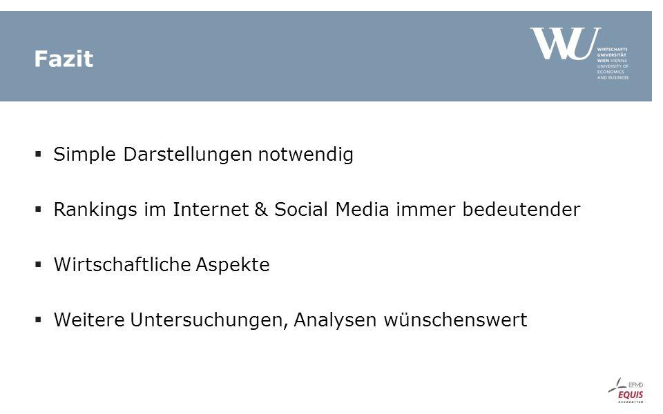 Fazit  Simple Darstellungen notwendig  Rankings im Internet & Social Media immer bedeutender  Wirtschaftliche Aspekte  Weitere Untersuchungen, Analysen wünschenswert
