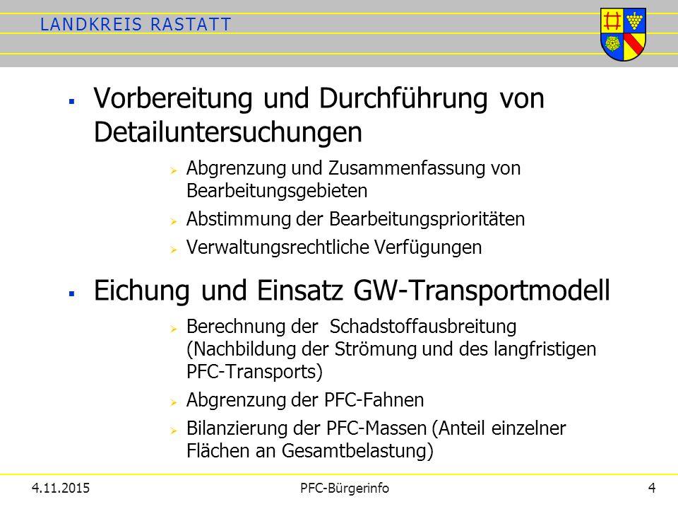 L A N D K R E I S R A S T A T TL A N D K R E I S R A S T A T T  Vorbereitung und Durchführung von Detailuntersuchungen  Abgrenzung und Zusammenfassung von Bearbeitungsgebieten  Abstimmung der Bearbeitungsprioritäten  Verwaltungsrechtliche Verfügungen  Eichung und Einsatz GW-Transportmodell  Berechnung der Schadstoffausbreitung (Nachbildung der Strömung und des langfristigen PFC-Transports)  Abgrenzung der PFC-Fahnen  Bilanzierung der PFC-Massen (Anteil einzelner Flächen an Gesamtbelastung) 4.11.2015PFC-Bürgerinfo4