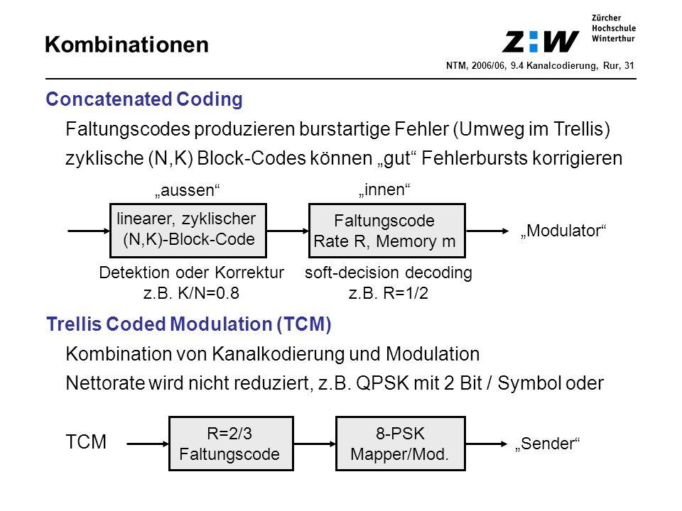 """Kombinationen Concatenated Coding Faltungscodes produzieren burstartige Fehler (Umweg im Trellis) zyklische (N,K) Block-Codes können """"gut Fehlerbursts korrigieren linearer, zyklischer (N,K)-Block-Code """"Modulator Faltungscode Rate R, Memory m soft-decision decoding z.B."""