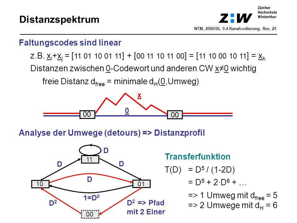 Distanzspektrum Faltungscodes sind linear z.B. x i +x j = [ 11 01 10 01 11 ] + [ 00 11 10 11 00 ] = [ 11 10 00 10 11 ] = x k Distanzen zwischen 0-Code