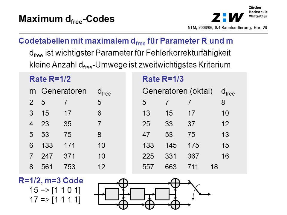 Maximum d free -Codes Codetabellen mit maximalem d free für Parameter R und m d free ist wichtigster Parameter für Fehlerkorrekturfähigkeit kleine Anzahl d free -Umwege ist zweitwichtigstes Kriterium Rate R=1/2Rate R=1/3 mGeneratorend free Generatoren (oktal)d free 25755778 31517613151710 42335725333712 55375847537513 61331711013314517515 72473711022533136716 85617531255766371118 R=1/2, m=3 Code 15 => [1 1 0 1] 17 => [1 1 1 1] NTM, 2006/06, 9.4 Kanalcodierung, Rur, 26