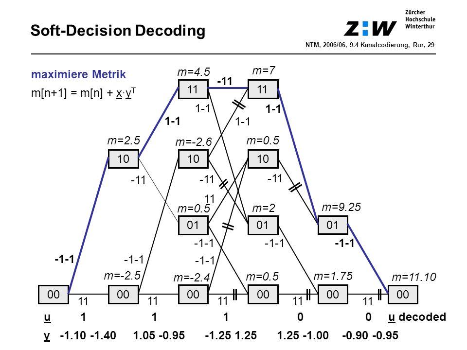 Performance Kodierungsgewinn G ≈ 10·log 10 (R·d free ) = 4 dB G uncodiert R=1/2, m=2 Faltungscode (soft-decision decoding) BPSK-Datenübertragung über AWGN-Kanal ohne Kodierung: 1 Infobit der Dauer T b und Energie E b R=1/2 Kodierung: 2 Codebits je mit Dauer RT b und Energie RE b N 0 : Rauschleistungsdichte (Energie) RT b TbTb NTM, 2006/06, 9.4 Kanalcodierung, Rur, 30