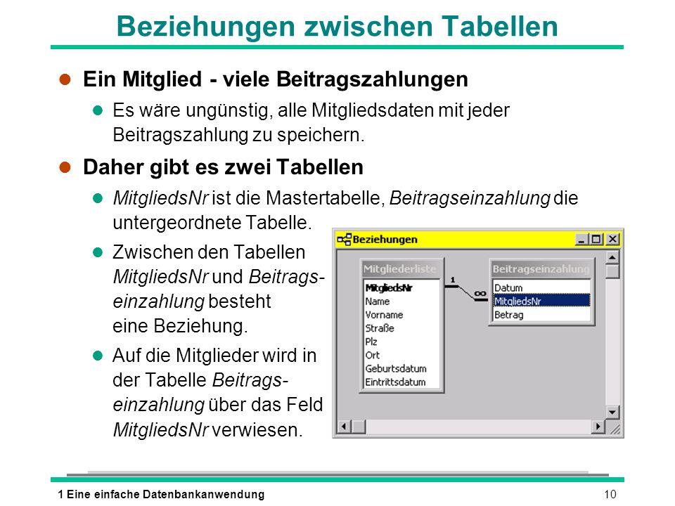 101 Eine einfache Datenbankanwendung Beziehungen zwischen Tabellen l Ein Mitglied - viele Beitragszahlungen l Es wäre ungünstig, alle Mitgliedsdaten m
