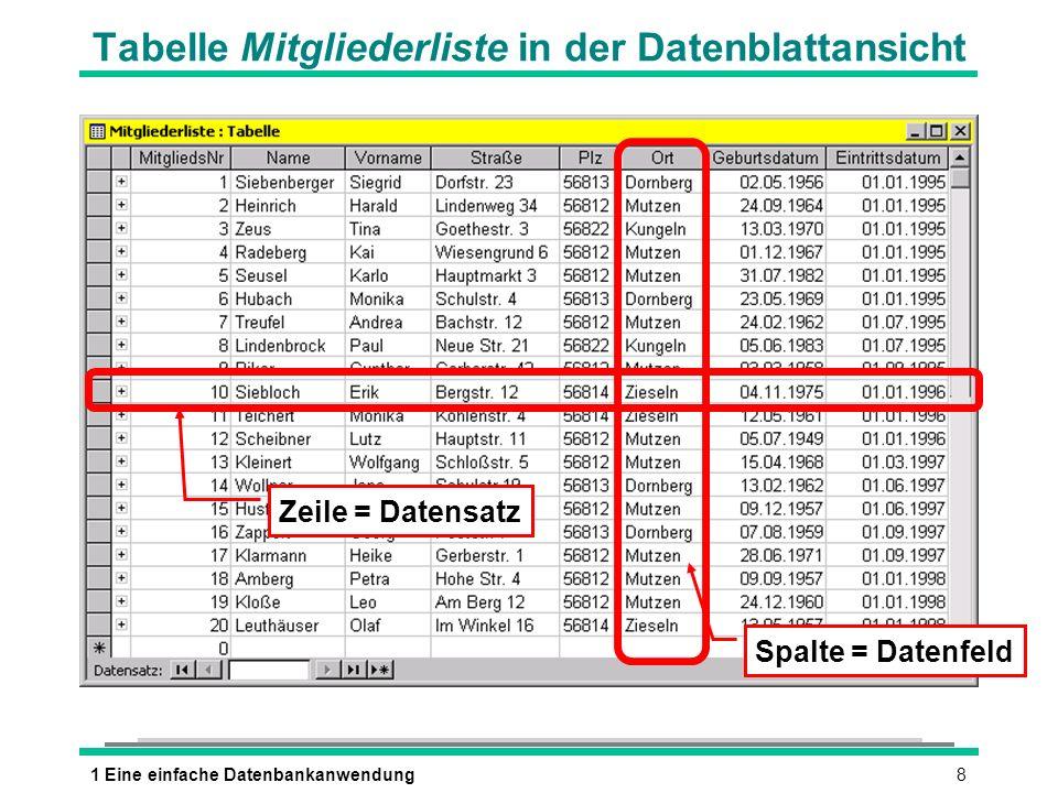 81 Eine einfache Datenbankanwendung Tabelle Mitgliederliste in der Datenblattansicht Zeile = Datensatz Spalte = Datenfeld