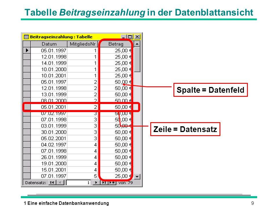 91 Eine einfache Datenbankanwendung Tabelle Beitragseinzahlung in der Datenblattansicht Spalte = Datenfeld Zeile = Datensatz