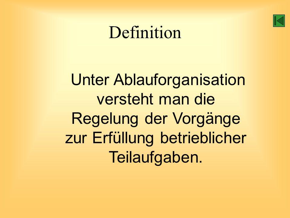 ABLAUFORGANISATION Definition Ziele Stufen der Ablauforganisation IST-Aufnahme Funktionsdiagramm