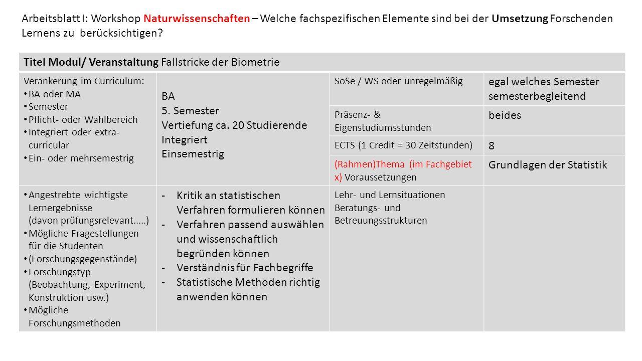 Arbeitsblatt I: Workshop Naturwissenschaften – Welche fachspezifischen Elemente sind bei der Umsetzung Forschenden Lernens zu berücksichtigen.