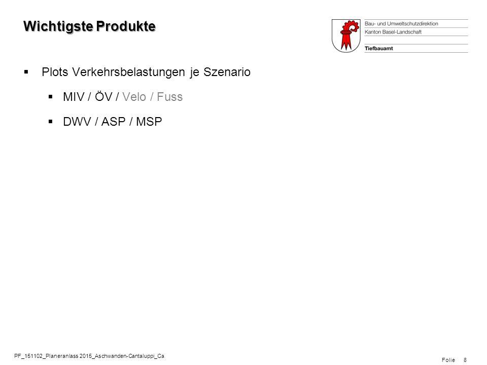Folie PF_151102_Planeranlass 2015_Aschwanden-Cantaluppi_Ca 8 Wichtigste Produkte  Plots Verkehrsbelastungen je Szenario  MIV / ÖV / Velo / Fuss  DWV / ASP / MSP