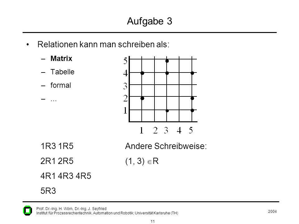 2004 11 Prof. Dr.-Ing. H. Wörn, Dr.-Ing. J. Seyfried Institut für Prozessrechentechnik, Automation und Robotik; Universität Karlsruhe (TH) Aufgabe 3 R