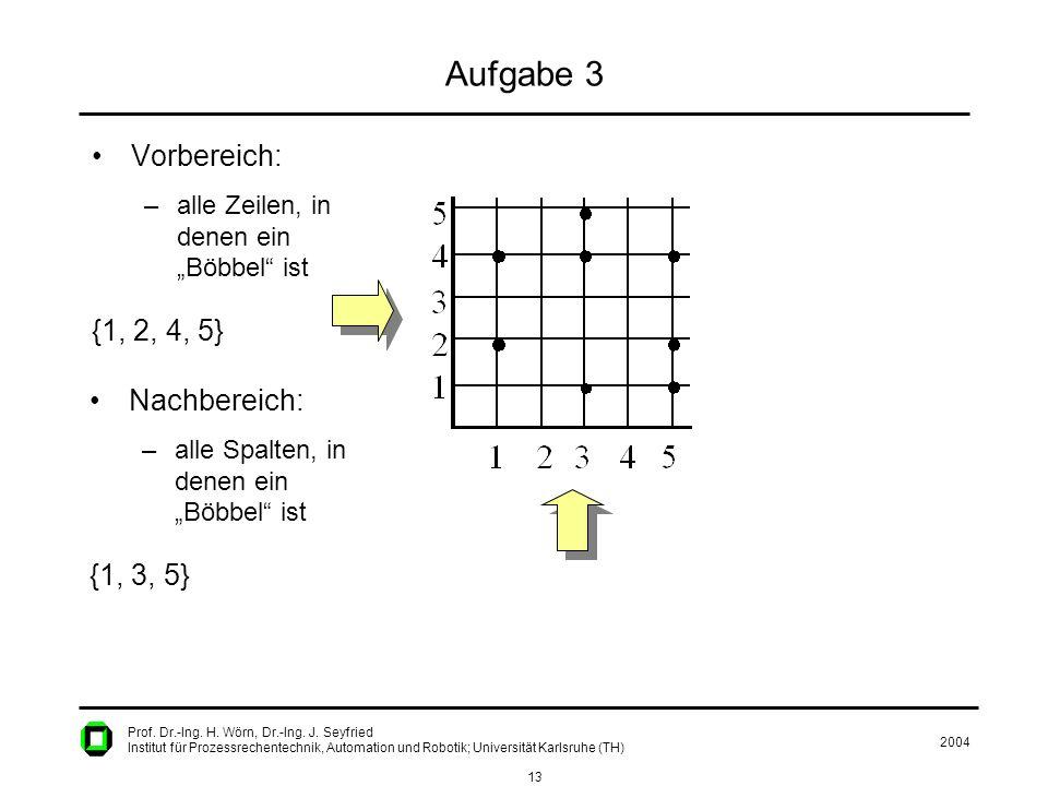 2004 13 Prof. Dr.-Ing. H. Wörn, Dr.-Ing. J. Seyfried Institut für Prozessrechentechnik, Automation und Robotik; Universität Karlsruhe (TH) Aufgabe 3 V