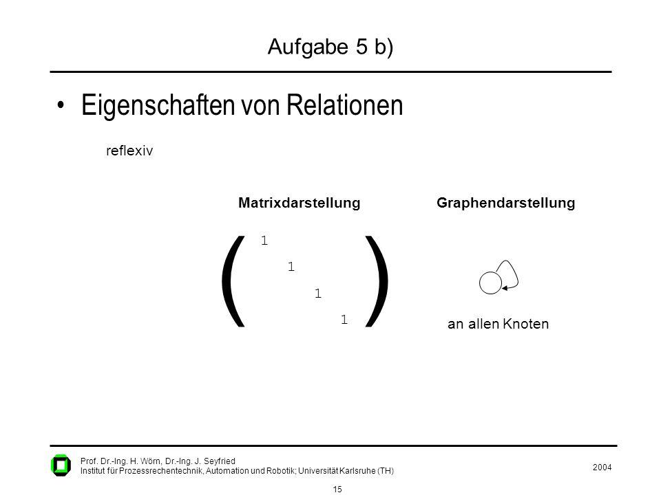 2004 15 Prof. Dr.-Ing. H. Wörn, Dr.-Ing. J. Seyfried Institut für Prozessrechentechnik, Automation und Robotik; Universität Karlsruhe (TH) Aufgabe 5 b