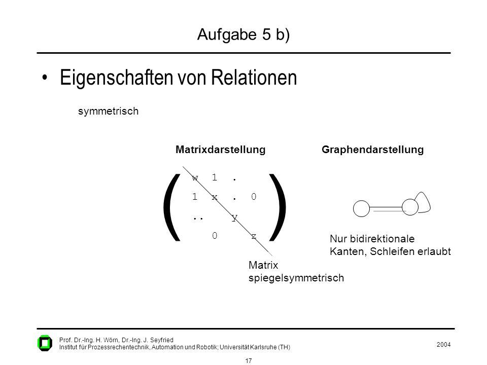 2004 17 Prof. Dr.-Ing. H. Wörn, Dr.-Ing. J. Seyfried Institut für Prozessrechentechnik, Automation und Robotik; Universität Karlsruhe (TH) Aufgabe 5 b