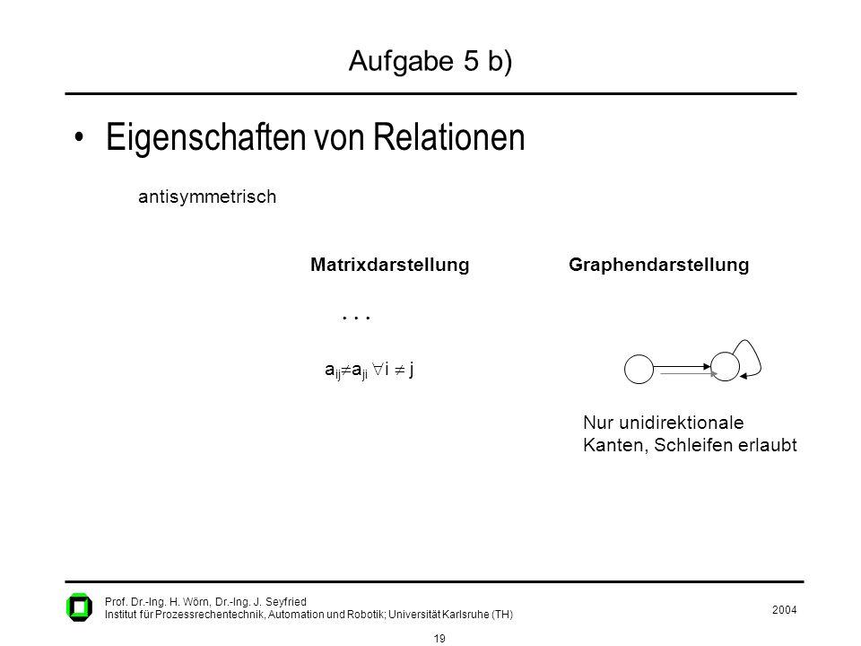 2004 19 Prof. Dr.-Ing. H. Wörn, Dr.-Ing. J. Seyfried Institut für Prozessrechentechnik, Automation und Robotik; Universität Karlsruhe (TH) Aufgabe 5 b