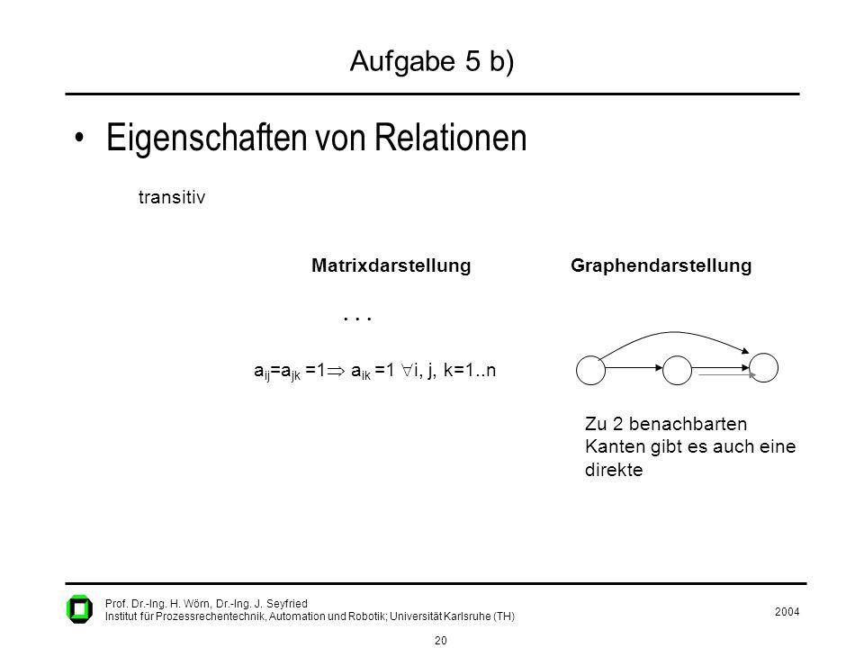 2004 20 Prof. Dr.-Ing. H. Wörn, Dr.-Ing. J. Seyfried Institut für Prozessrechentechnik, Automation und Robotik; Universität Karlsruhe (TH) Aufgabe 5 b