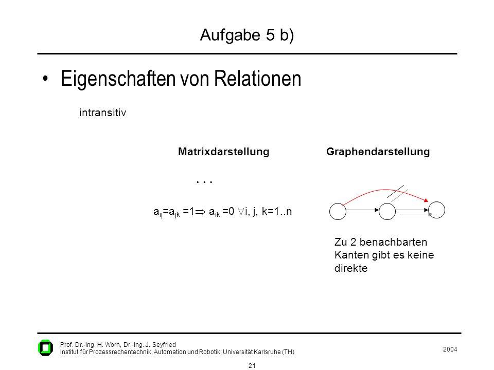 2004 21 Prof. Dr.-Ing. H. Wörn, Dr.-Ing. J. Seyfried Institut für Prozessrechentechnik, Automation und Robotik; Universität Karlsruhe (TH) Aufgabe 5 b