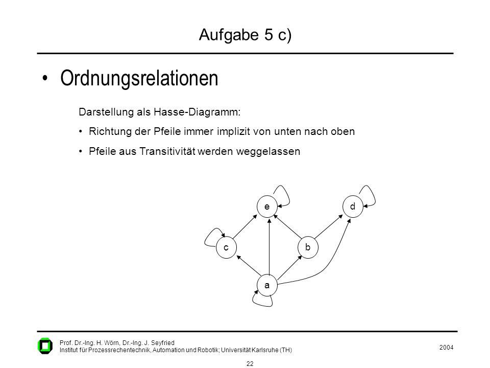 2004 22 Prof. Dr.-Ing. H. Wörn, Dr.-Ing. J. Seyfried Institut für Prozessrechentechnik, Automation und Robotik; Universität Karlsruhe (TH) Aufgabe 5 c