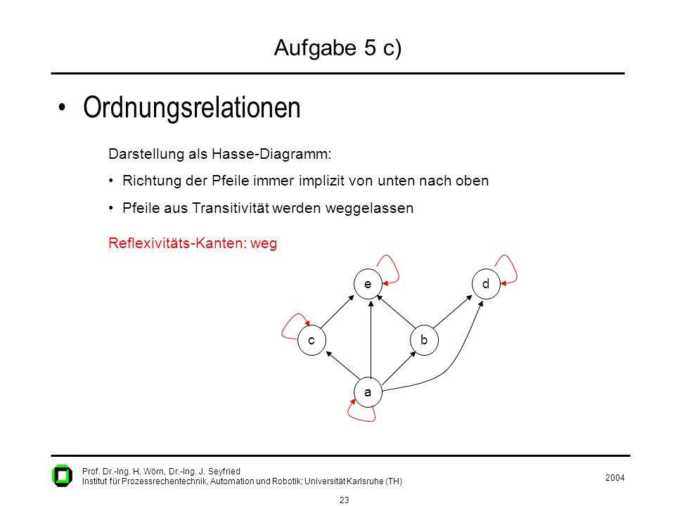 2004 23 Prof. Dr.-Ing. H. Wörn, Dr.-Ing. J. Seyfried Institut für Prozessrechentechnik, Automation und Robotik; Universität Karlsruhe (TH) Aufgabe 5 c