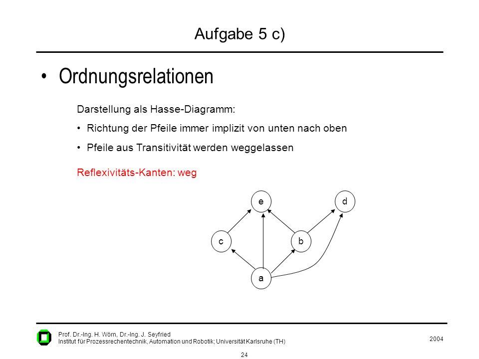 2004 24 Prof. Dr.-Ing. H. Wörn, Dr.-Ing. J. Seyfried Institut für Prozessrechentechnik, Automation und Robotik; Universität Karlsruhe (TH) Aufgabe 5 c