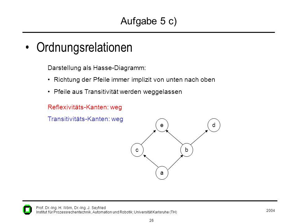 2004 26 Prof. Dr.-Ing. H. Wörn, Dr.-Ing. J. Seyfried Institut für Prozessrechentechnik, Automation und Robotik; Universität Karlsruhe (TH) Aufgabe 5 c