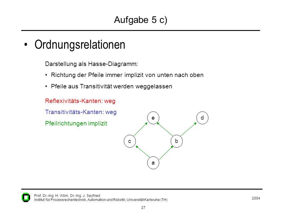 2004 27 Prof. Dr.-Ing. H. Wörn, Dr.-Ing. J. Seyfried Institut für Prozessrechentechnik, Automation und Robotik; Universität Karlsruhe (TH) Aufgabe 5 c