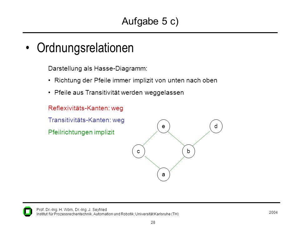 2004 28 Prof. Dr.-Ing. H. Wörn, Dr.-Ing. J. Seyfried Institut für Prozessrechentechnik, Automation und Robotik; Universität Karlsruhe (TH) Aufgabe 5 c