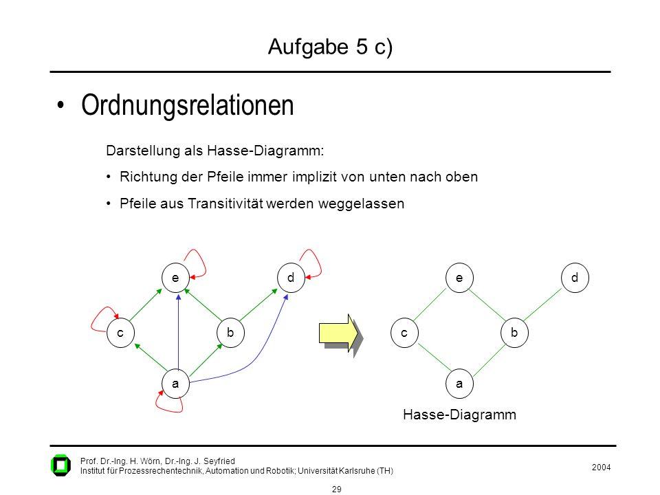 2004 29 Prof. Dr.-Ing. H. Wörn, Dr.-Ing. J. Seyfried Institut für Prozessrechentechnik, Automation und Robotik; Universität Karlsruhe (TH) Aufgabe 5 c